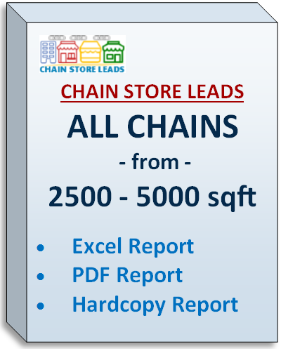 2500-5000sqft-chain-store-list