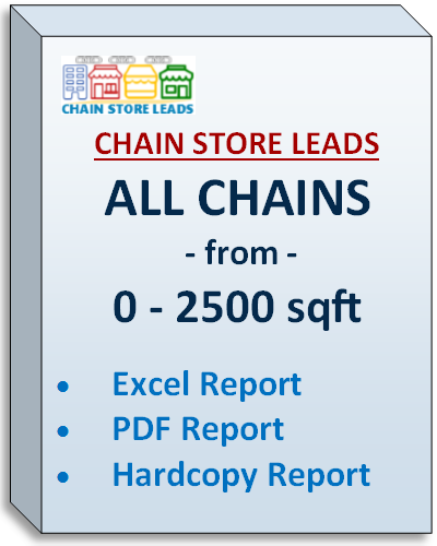0-2500sqft-chain-store-list